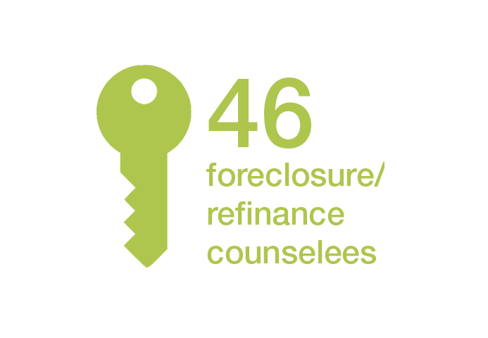 46 Foreclosure or Refinance Counselees
