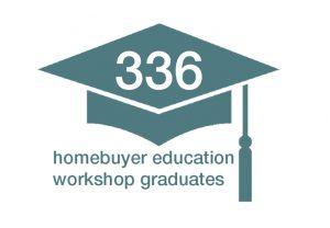 336 Homebuyer Education Graduates