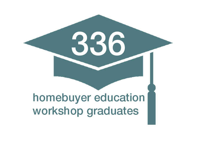 336 Homebuyer Education Graduates