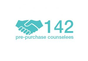 142 Pre-purchase Counselees